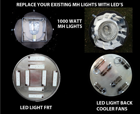 retrofit-mh-to-led